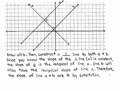 Lines Parallel Slope Criterion Criteria Slopes Equal