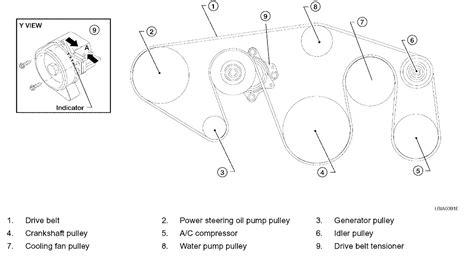Serpentine Belt Routing Diagrams Have Nissan
