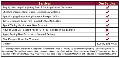 us post office application form british passport offices passport helpline 0203 701 2916