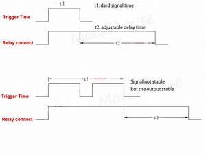 Dc12v Adjustable Light Sensor Control Relay Switch Time