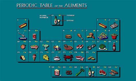 tavola degli alimenti pin tavola periodica degli elementi pdf on