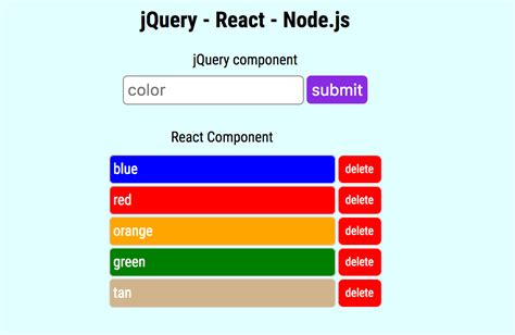 Jquery, React, And Nodejs  Joshua Kuhar Medium