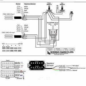 Free Download Rg Series Wiring Diagram For Emg Pickups