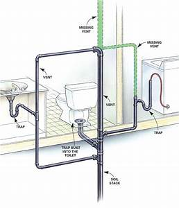 How Does Plumbing Work? - Greg's Plumbing and Heating Services
