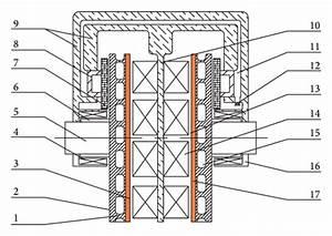 Structural Diagram Of Hybrid Brake System