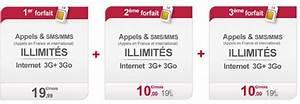 Comparaison Forfait Internet : virgin mobile fait mieux que free mobile du tout illimit et internet 3go 10 euros ginjfo ~ Medecine-chirurgie-esthetiques.com Avis de Voitures