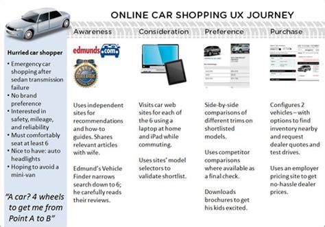 edmunds car buying service car service