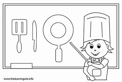 Economics Subject Coloring Pages Flashcards Subjects Outline