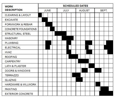 building construction schedule activities printable