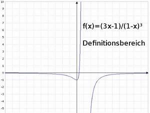 Asymptote Berechnen Gebrochen Rationale Funktion : gebrochen rationale funktionen mathehilfe24 ~ Themetempest.com Abrechnung
