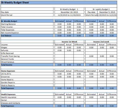 bi weekly budget templates ms office documents