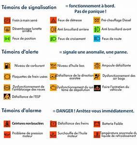 Voyant Tableau De Bord 206 : comprendre le tableau de bord de votre v hicule ~ Gottalentnigeria.com Avis de Voitures