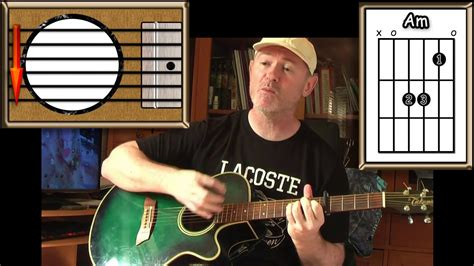 Acoustic Guitar Lesson (easy-ish