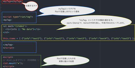 【riot.js超入門】jsフレームワークにriotする!!