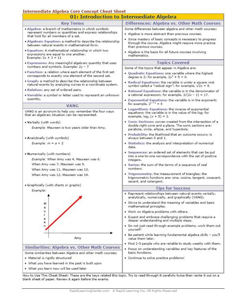 intermediate algebra basic algebra review