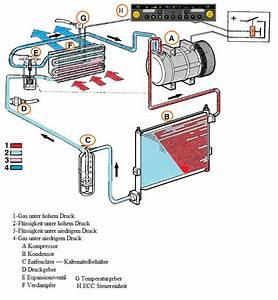 Auto Ohne Klimaanlage : klimaanlage aufbau omega b y32se nach motor wechsel ~ Jslefanu.com Haus und Dekorationen