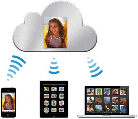iphone cloud storage best iphone cloud storage apps 2017 advicesacademy