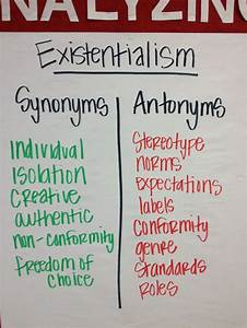 1000+ images ab... Existentialism Life Quotes