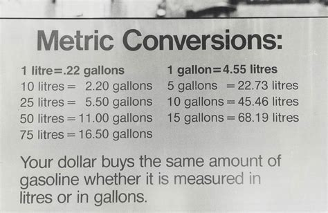 metric conversions 1 litre 22 gallons 10 litres 2 20 gallons 25 litres 5 50 gallons 50