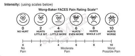 wong baker faces pain rating scale card