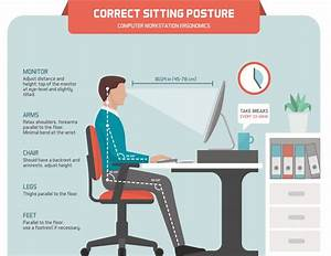 How To Create The Ideal Ergonomic Workstation Setup In 2020