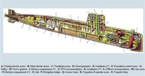 Pt Boat Interior Diagram by Diesel 70 S Agosta Cutaway Modern Warships