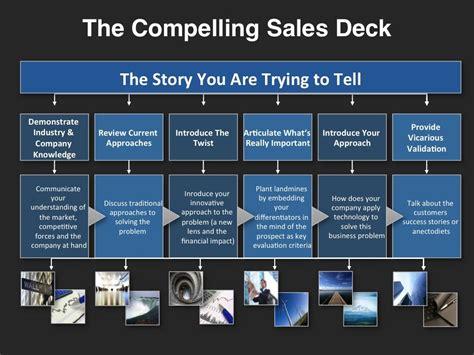 market strategy planning template marketing