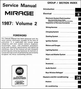 1987 Mitsubishi Mirage Repair Shop Manual Set Original