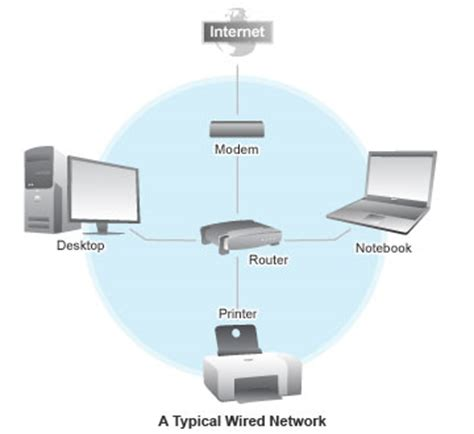 real arts computer network