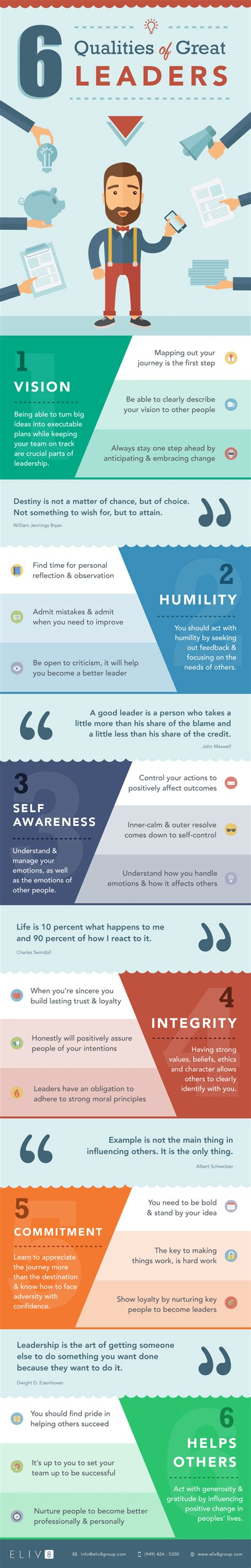 top  qualities  great leaders infographic  learning
