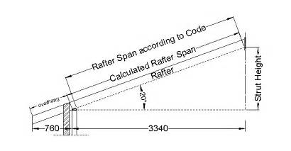 Rafter Span Roof Length Skillion Tables Joist