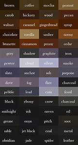 Rachel´s Fashion Room: Color Thesaurus : ampliando nuestro vocabulario descriptivo