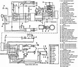 Knucklehead Wiring Diagram : harley wiring harness diagram wiring diagram database ~ A.2002-acura-tl-radio.info Haus und Dekorationen
