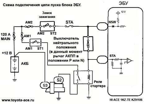 diagnosis of kz te troubleshooting schemes of connecting hilux surf 4runner forum