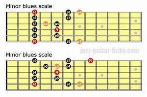 124 Best Guitar Scales