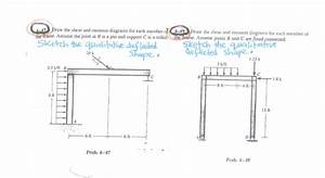 Draw The Shear And Moment Diagrams For Each Member