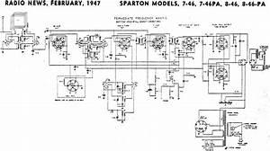 Sparton Models 7