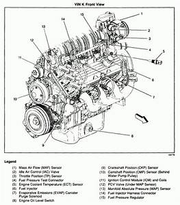1997 Buick Lesabre 38l Engine Diagram