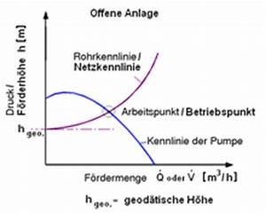 Pumpenleistung Berechnen Volumenstrom : kreiselpumpe wikipedia ~ Themetempest.com Abrechnung