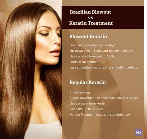 What Is A Hair by Which Keratin Treatment Is Right For You True S