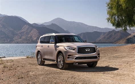 4wd Suvs by Comparison Infiniti Qx80 Limited 2017 Vs Infiniti