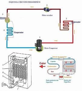 Multi Split Heat Pump Inverter Manual Instalaci U00f3n Pdf