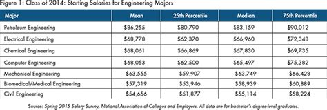 Electrical Engineers Salaries. How Much Do I Owe In Back Taxes. Best Tax Relief Companies It Security Manager. No Money Down Mortgage Lenders. Video Game Degree Programs Hyundai I30 Specs. Chatham Landscape Services Donating Used Cars. Business Administration Degree Information. Commercial Real Estate Financing Basics. Attorneys In Indianapolis Option Trading Tips