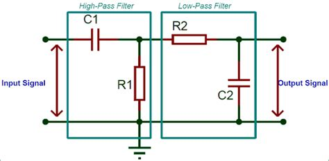 Band Pass Filter Circuit Diagram Theory Experiment