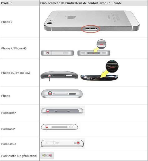 IPhone tomb dans l' eau - Trucs 10 accessoires pour iPhone SimCity 4 Wikip dia