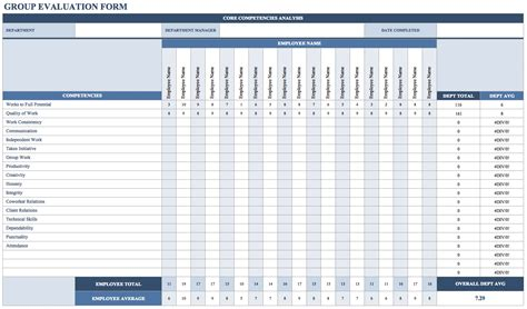 Employee Performance Reviews Templates Free Employee Performance Review Templates Smartsheet