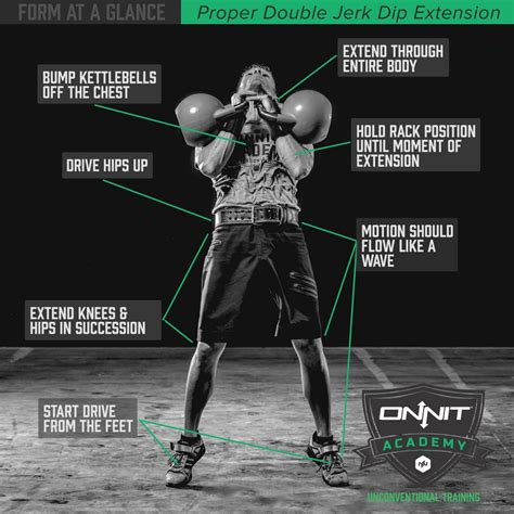 kettlebell jerk double form dip extension onnit glance squat crossfit wod academy i35 dragon crossfiti35
