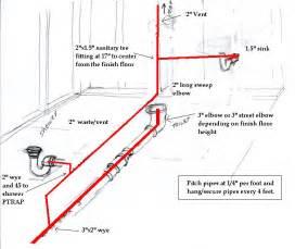moen kitchen faucet leaks bathtub faucet parts diagram valve parts diagram elsavadorla