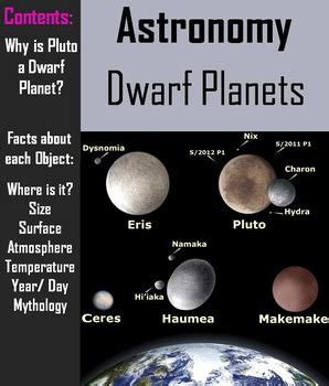 planets powerpoint solar system space science