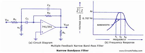 bandpass filter design band pass filters electronic circuits and diagrams